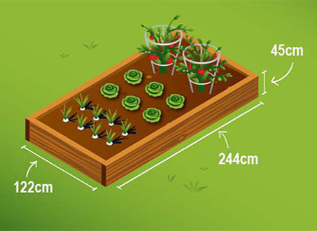 How to build a raised bed - 1